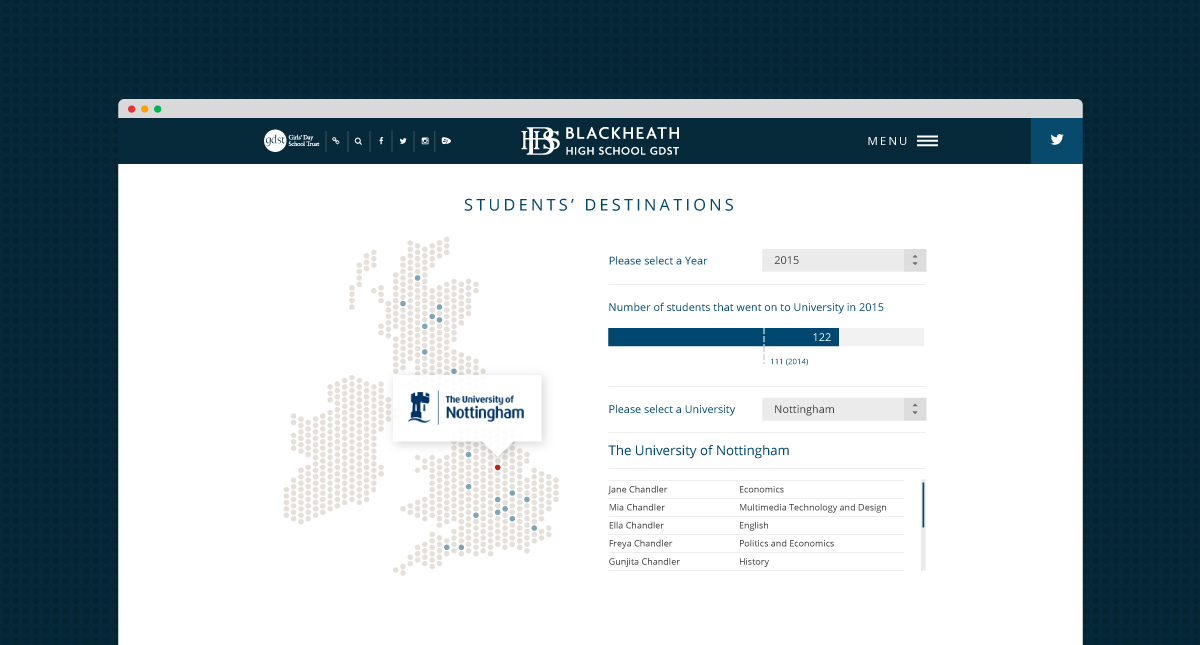 Blackheath High School Website - Destinations plugin