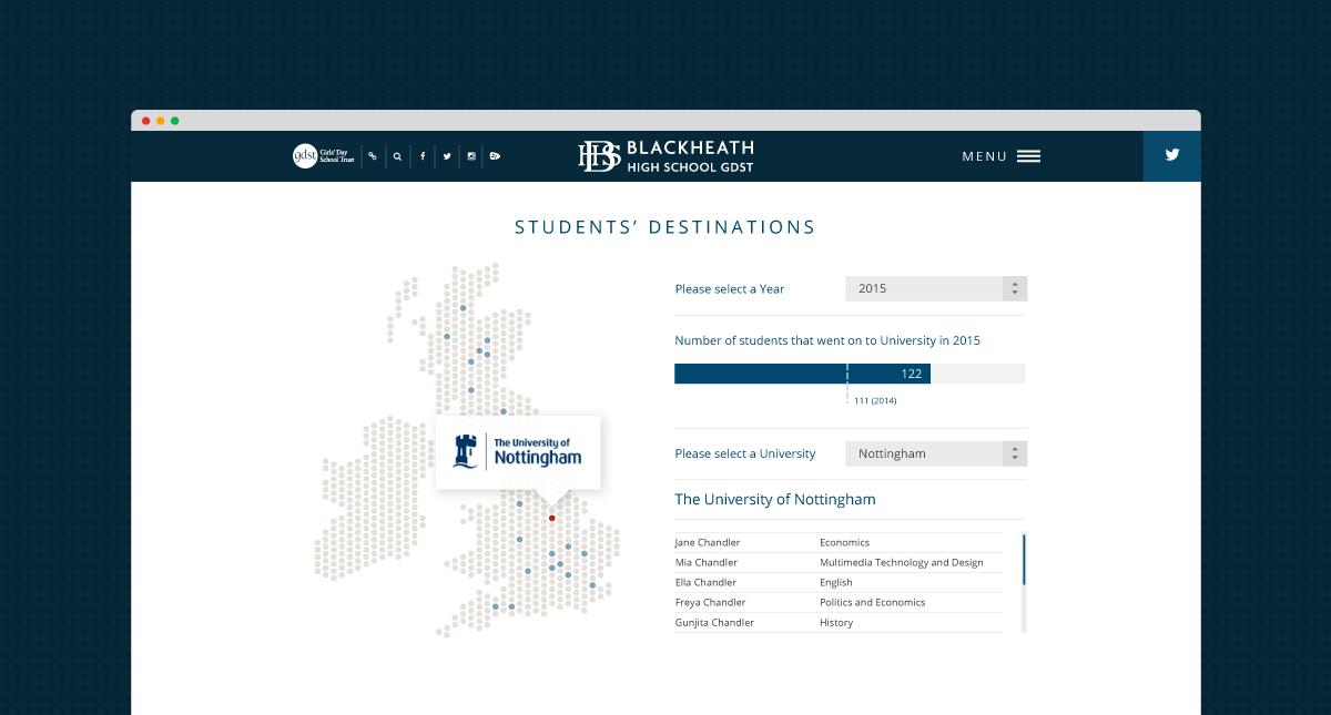 Blackheath High School Website - Destinations plugin