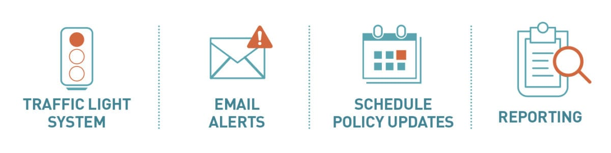 Centralised school policy control tools for compliance