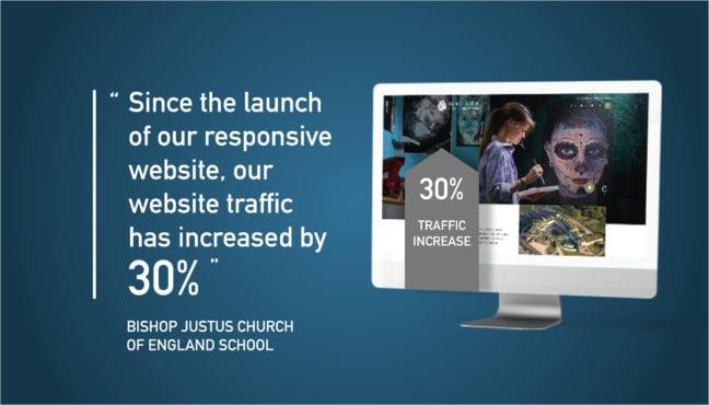responsive website design school website